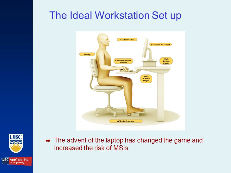 The Ideal Workstation Set up ☛ The advent of the laptop has changed the game and increased the risk of MSIs