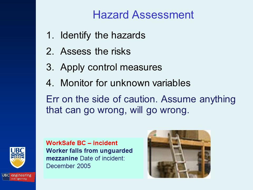 Hazard Assessment 1.Identify the hazards 2.Assess the risks 3.Apply control measures 4.Monitor for unknown variables Err on the side of caution.