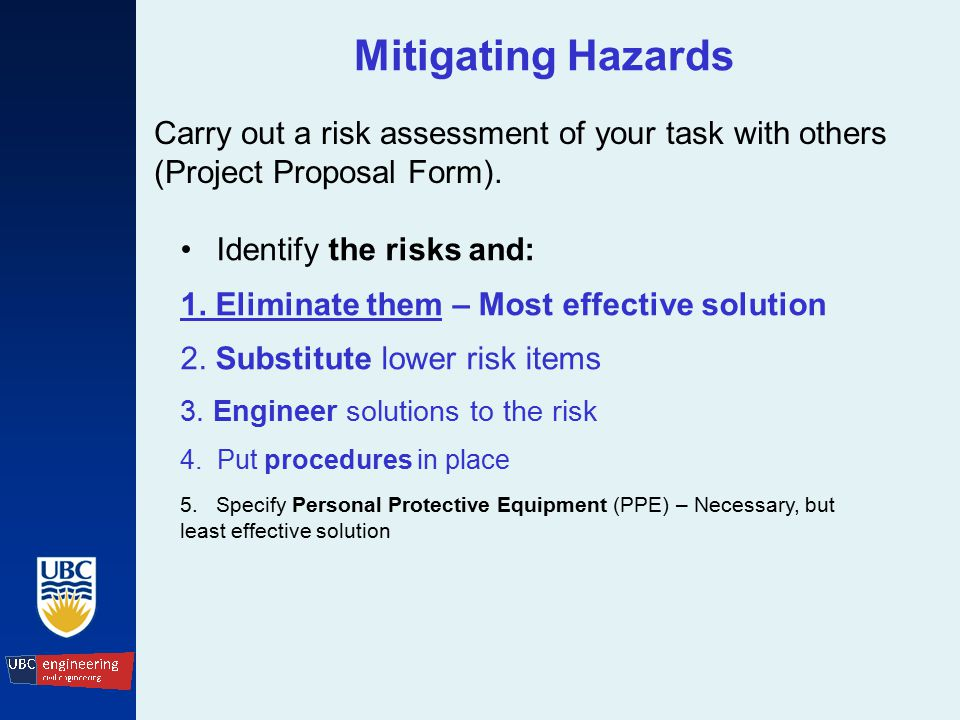 Mitigating Hazards Identify the risks and: 1. Eliminate them – Most effective solution 2.