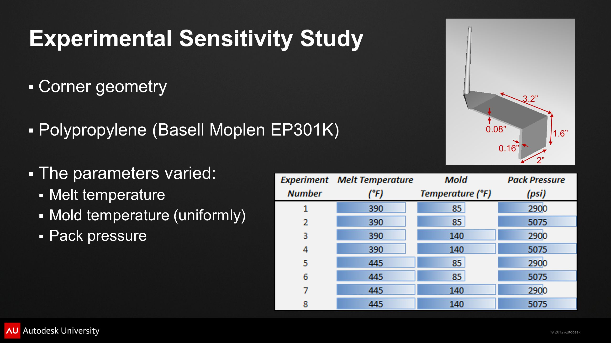 © 2012 Autodesk Experimental Sensitivity Study  Corner geometry  Polypropylene (Basell Moplen EP301K)  The parameters varied:  Melt temperature 