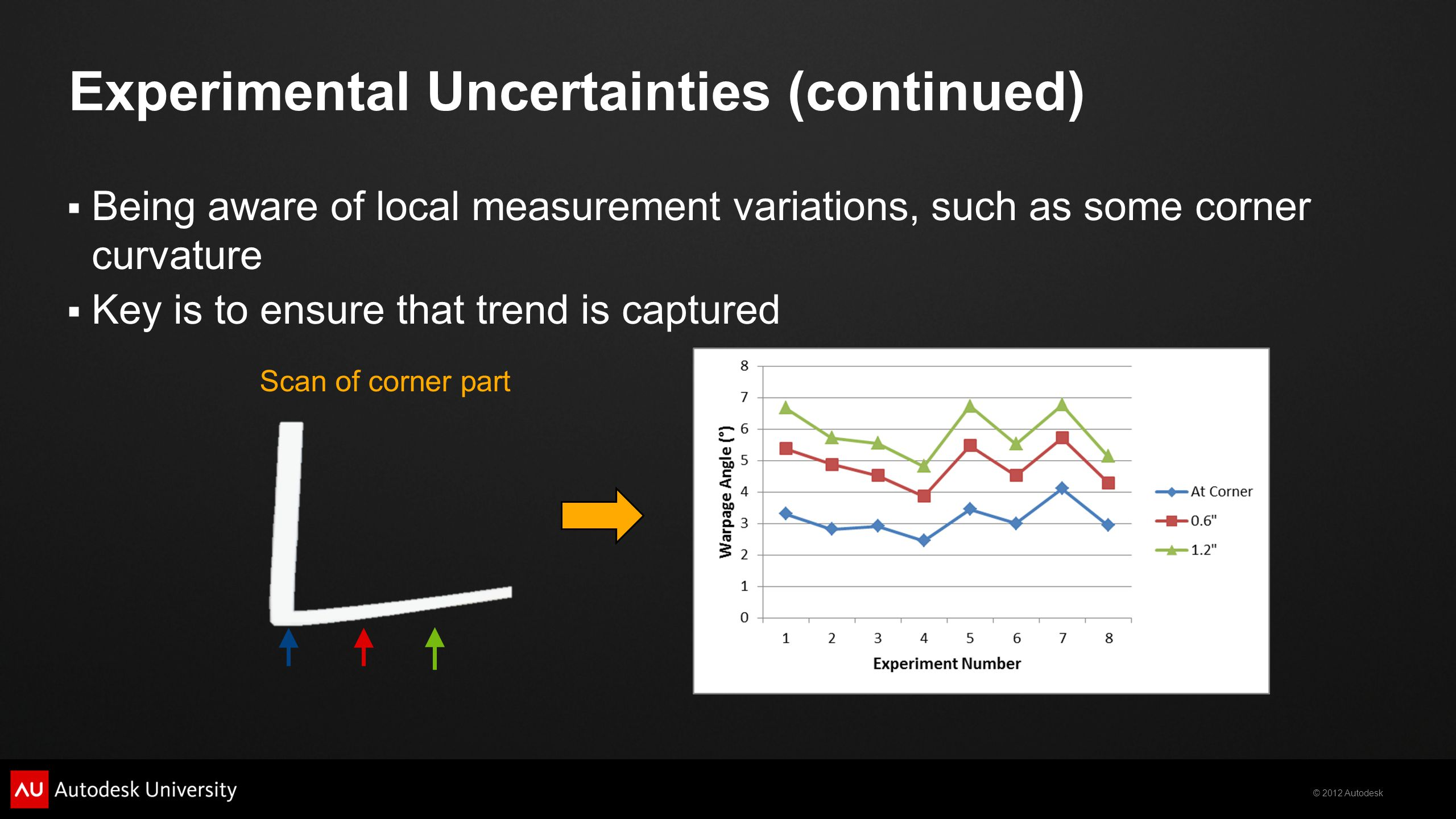 © 2012 Autodesk Experimental Uncertainties (continued)  Being aware of local measurement variations, such as some corner curvature  Key is to ensure
