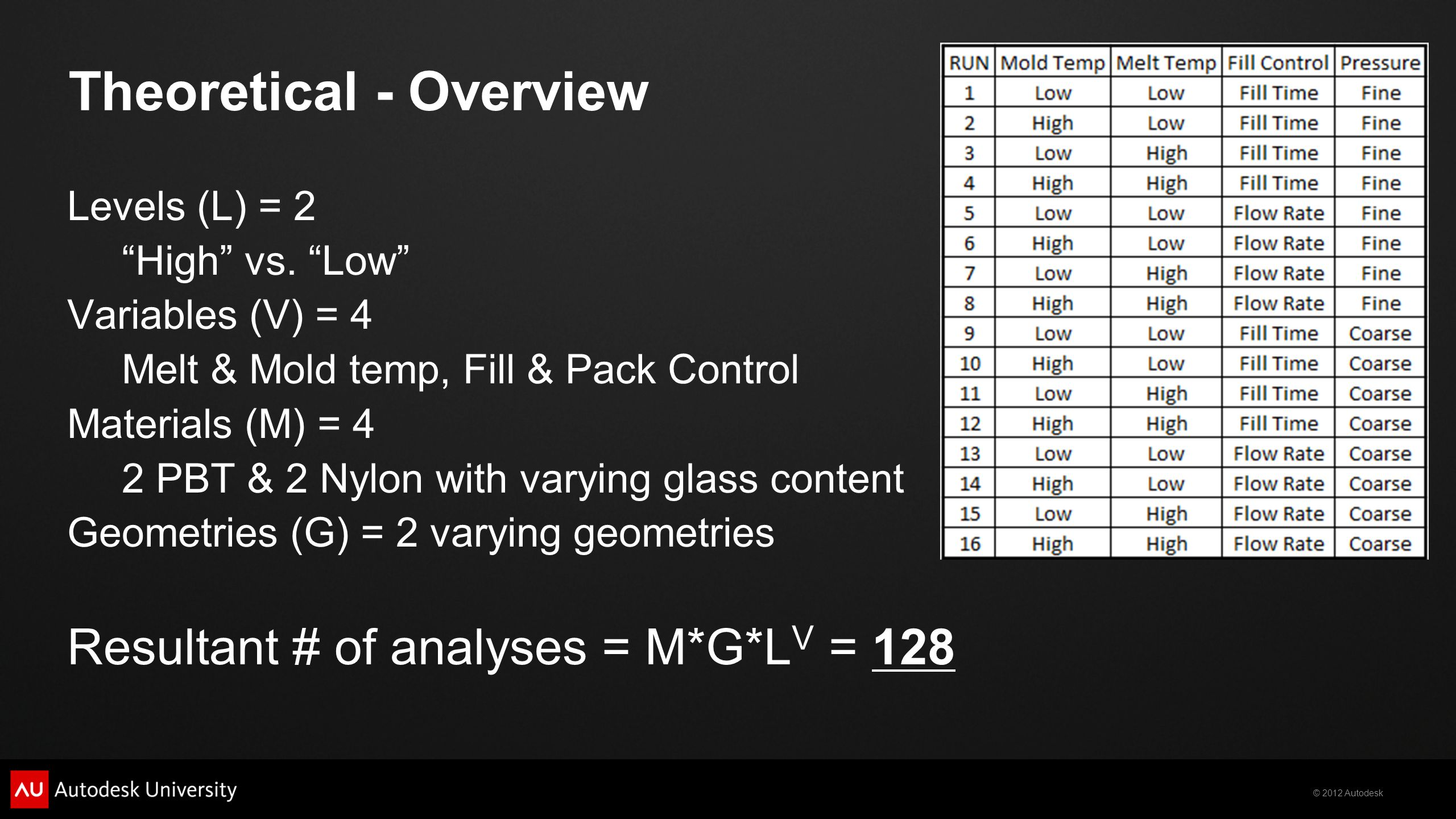 """© 2012 Autodesk Levels (L) = 2 """"High"""" vs. """"Low"""" Variables (V) = 4 Melt & Mold temp, Fill & Pack Control Materials (M) = 4 2 PBT & 2 Nylon with varying"""
