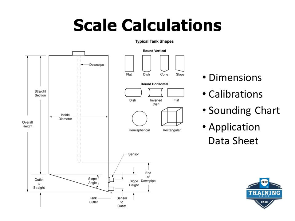 Dimensions Calibrations Sounding Chart Application nData Sheet Scale Calculations