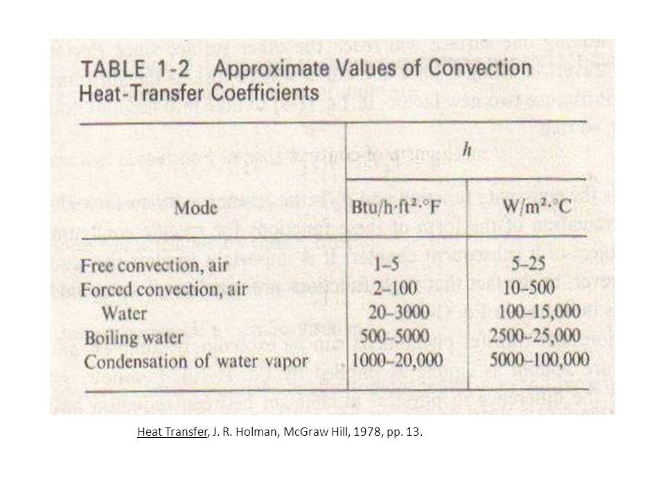 Heat Transfer, J. R. Holman, McGraw Hill, 1978, pp. 13.