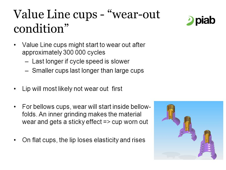 Value Line cups - wear-out condition Value Line cups might start to wear out after approximately 300 000 cycles –Last longer if cycle speed is slower –Smaller cups last longer than large cups Lip will most likely not wear out first For bellows cups, wear will start inside bellow- folds.