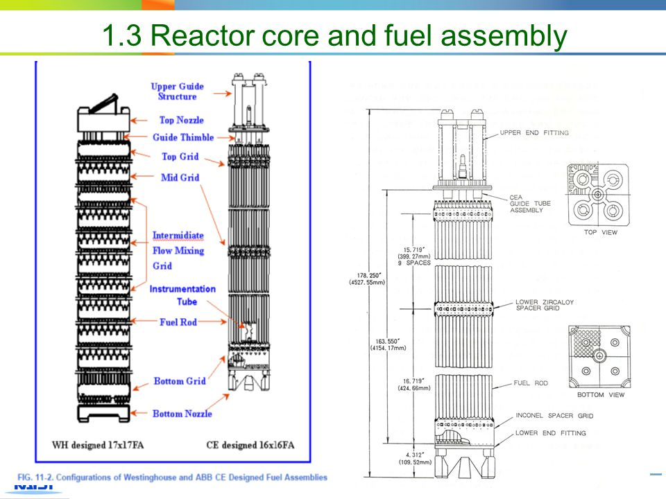 19 1.3 Reactor core and fuel assembly