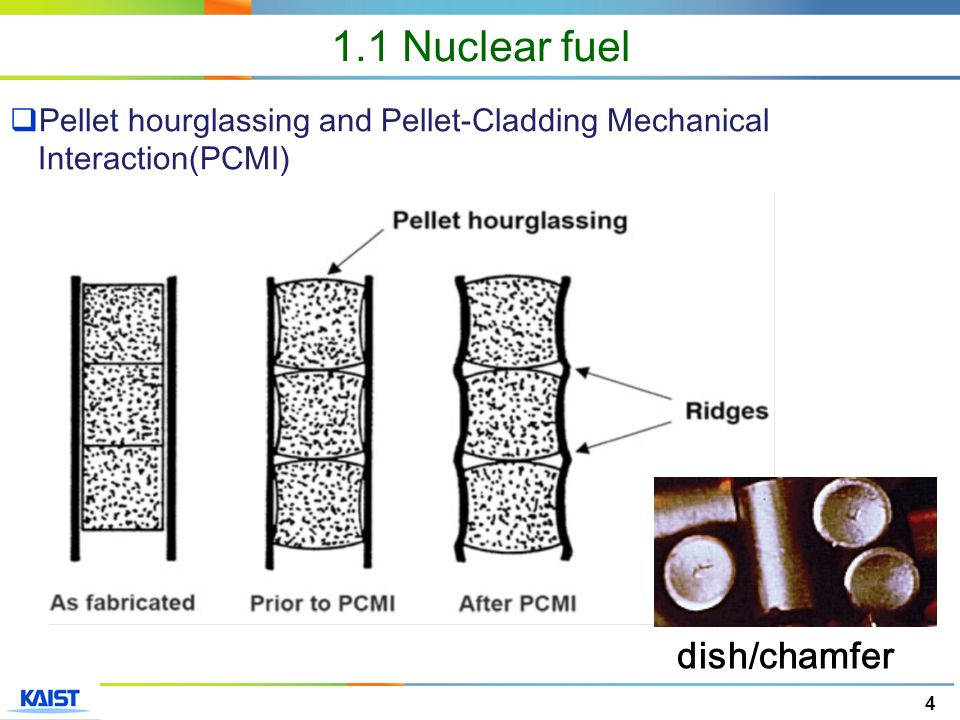5  Fuel cracking 1.1 Nuclear fuel