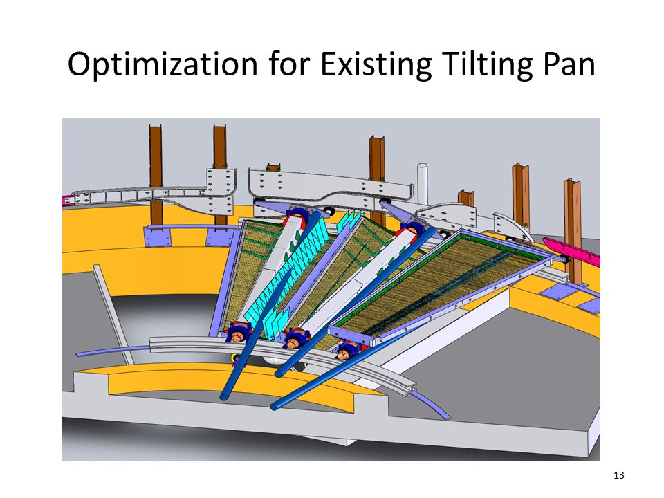 Optimization for Existing Tilting Pan Filters 13