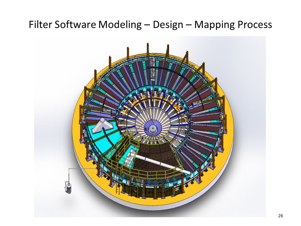 Filter Software Modeling – Design – Mapping Process 26