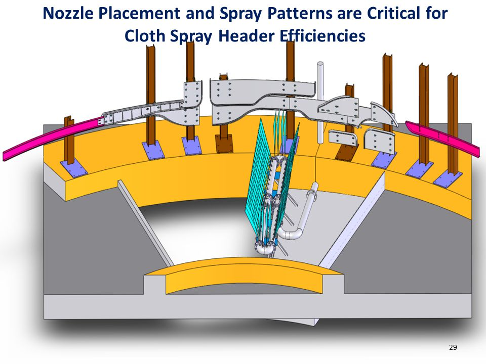 Metalcraft Services Nozzle Placement and Spray Patterns are Critical for Cloth Spray Header Efficiencies 29