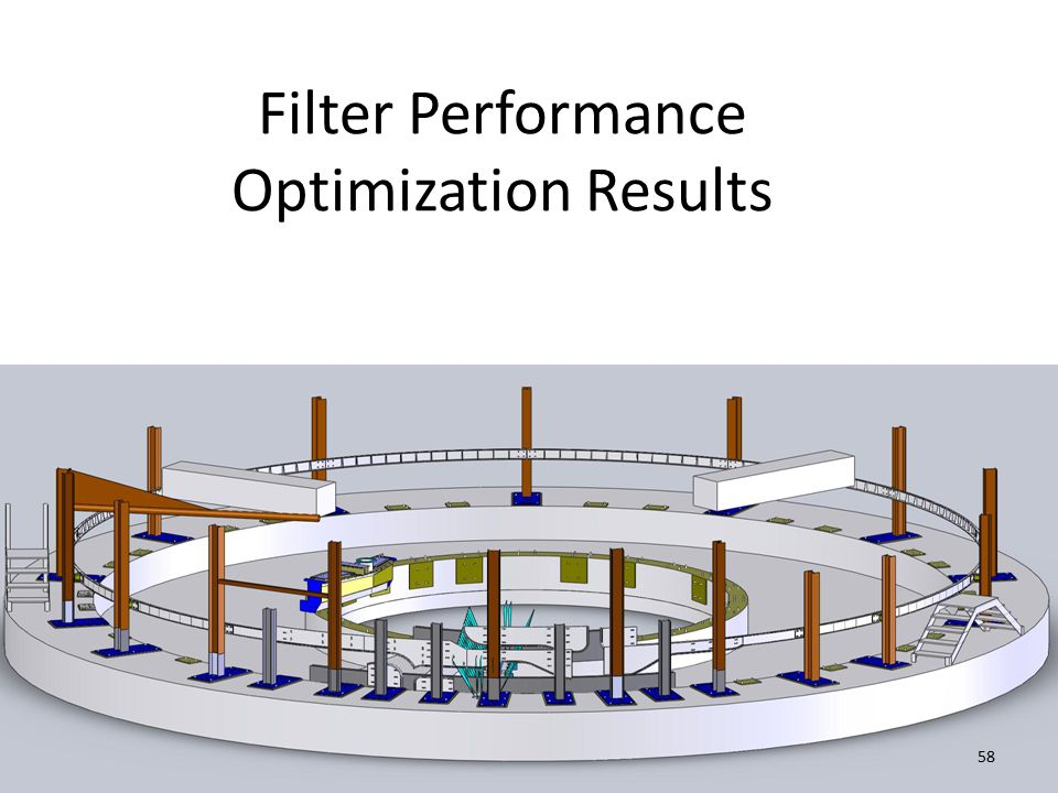 MCS 4/2010Metalcraft Services of Tampa MCS 4/22/2010 Filter Performance Optimization Results 58