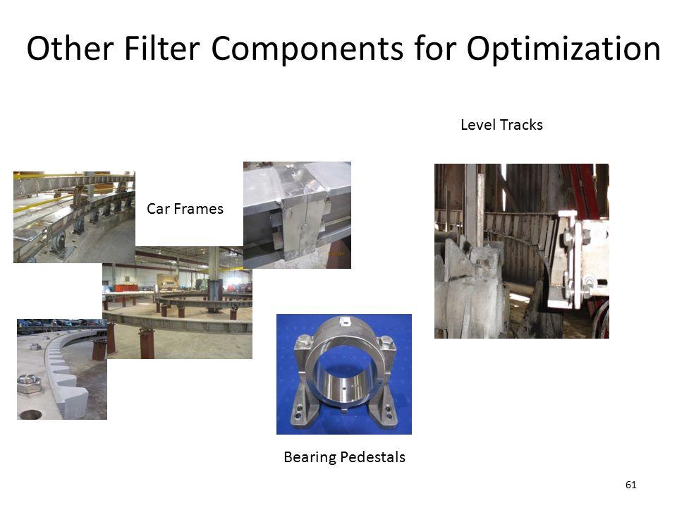 Other Filter Components for Optimization Car Frames Bearing Pedestals Level Tracks 61
