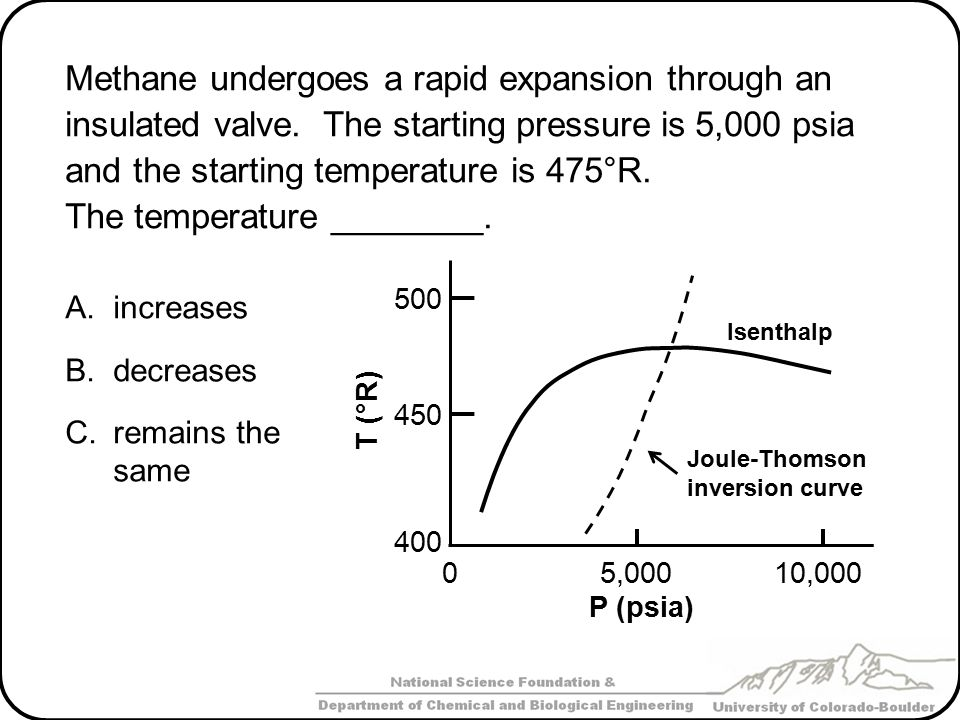 Methane undergoes a rapid expansion through an insulated valve.