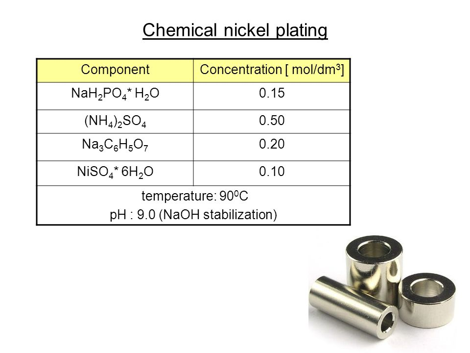 Chemical nickel plating ComponentConcentration [ mol/dm 3 ] NaH 2 PO 4 * H 2 O0.15 (NH 4 ) 2 SO 4 0.50 Na 3 C 6 H 5 O 7 0.20 NiSO 4 * 6H 2 O0.10 temperature: 90 0 C pH : 9.0 (NaOH stabilization)