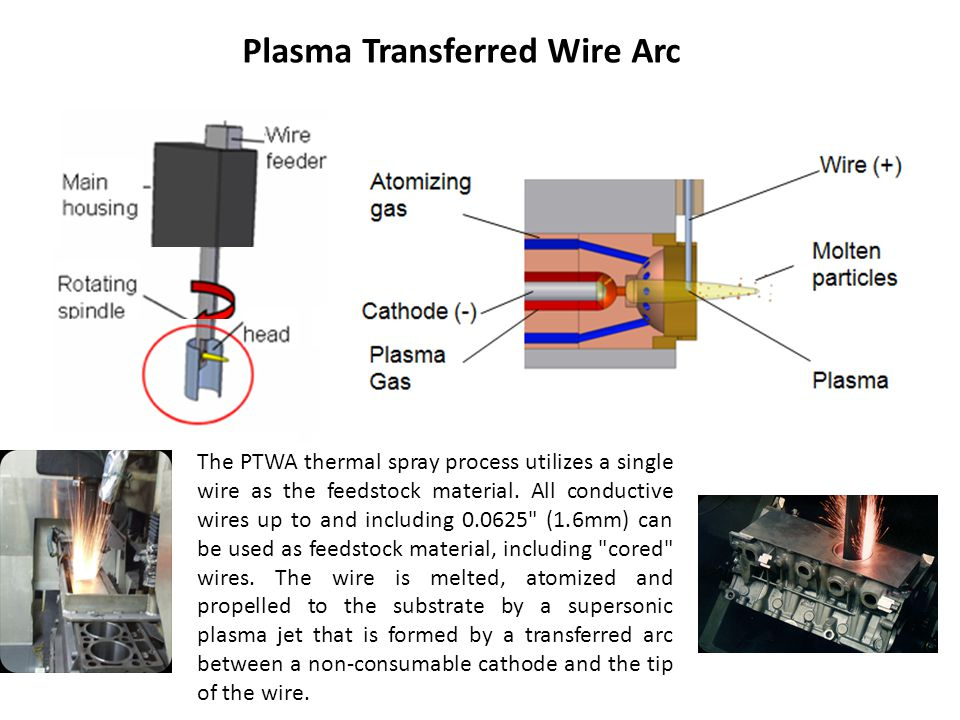 The PTWA thermal spray process utilizes a single wire as the feedstock material.