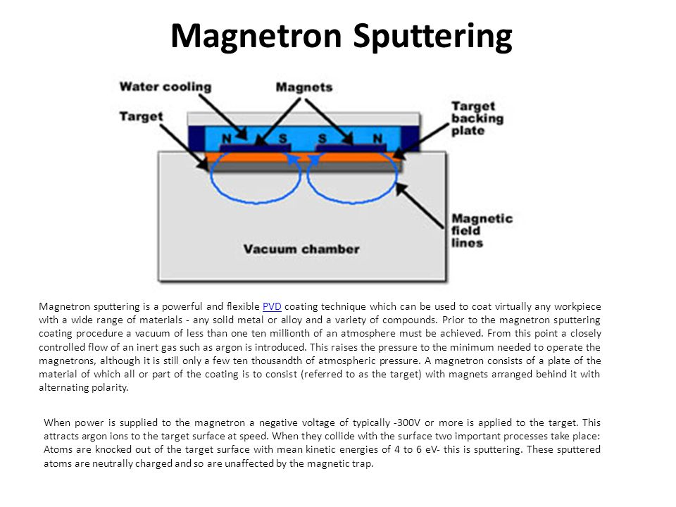 Magnetron Sputtering Magnetron sputtering is a powerful and flexible PVD coating technique which can be used to coat virtually any workpiece with a wide range of materials - any solid metal or alloy and a variety of compounds.