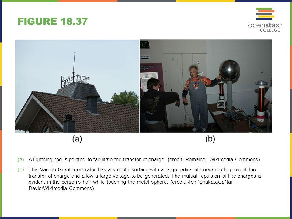 FIGURE 18.38 Schematic of Van de Graaff generator.