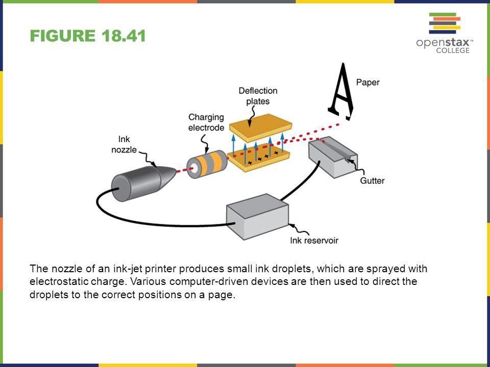 FIGURE 18.42 (a)Schematic of an electrostatic precipitator.