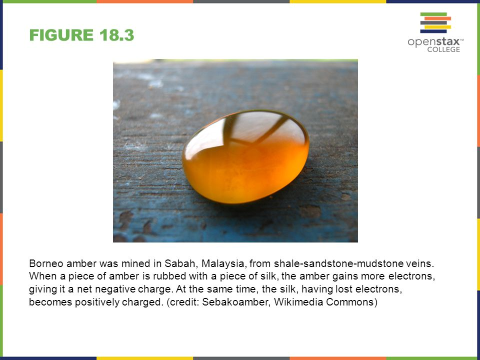 FIGURE 18.3 Borneo amber was mined in Sabah, Malaysia, from shale-sandstone-mudstone veins. When a piece of amber is rubbed with a piece of silk, the