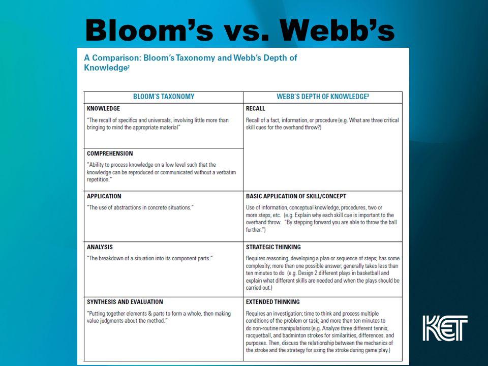 Bloom's vs. Webb's