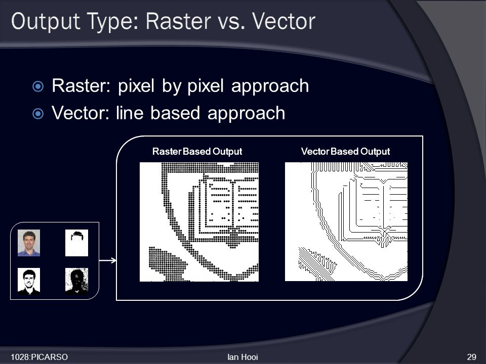  Raster: pixel by pixel approach  Vector: line based approach 1028:PICARSOIan Hooi29 Raster Based OutputVector Based Output Raster Based Output Vector Based Output