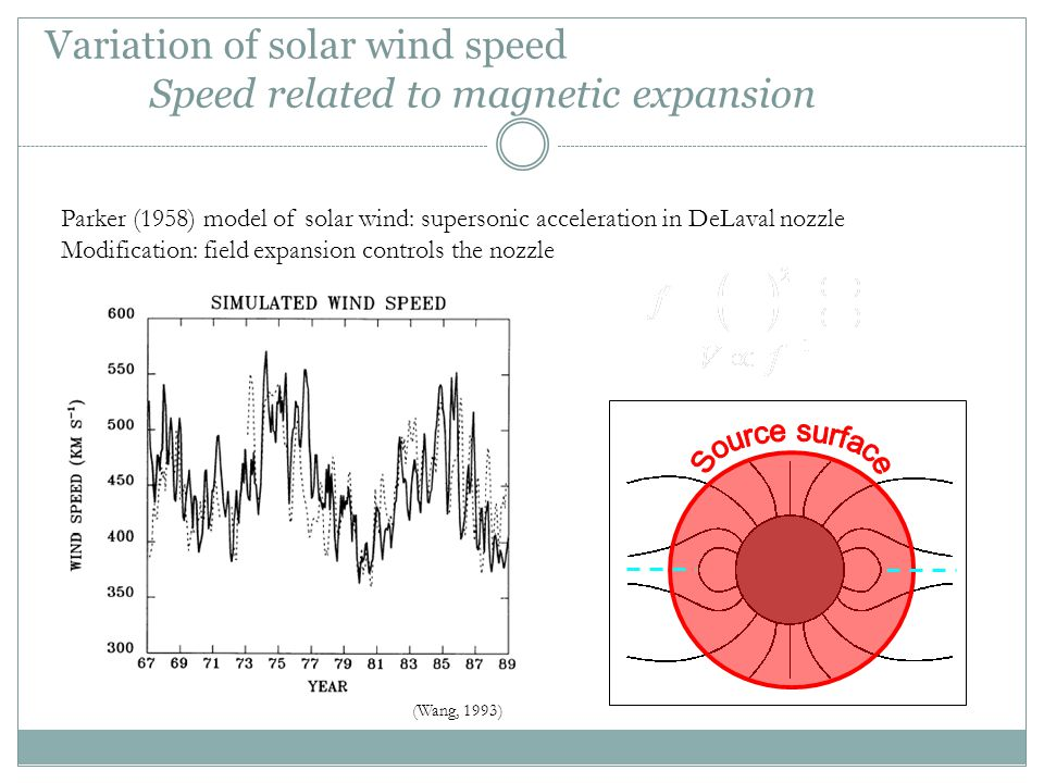Variation of solar wind speed Speed related to magnetic expansion (Wang, 1993) Parker (1958) model of solar wind: supersonic acceleration in DeLaval n
