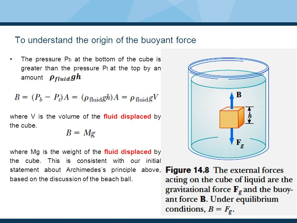 To understand the origin of the buoyant force The pressure P b at the bottom of the cube is greater than the pressure P t at the top by an amount wher