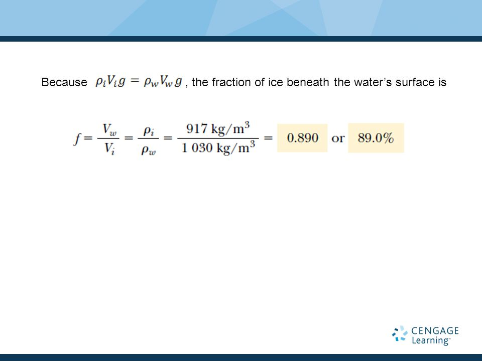 Because, the fraction of ice beneath the water's surface is