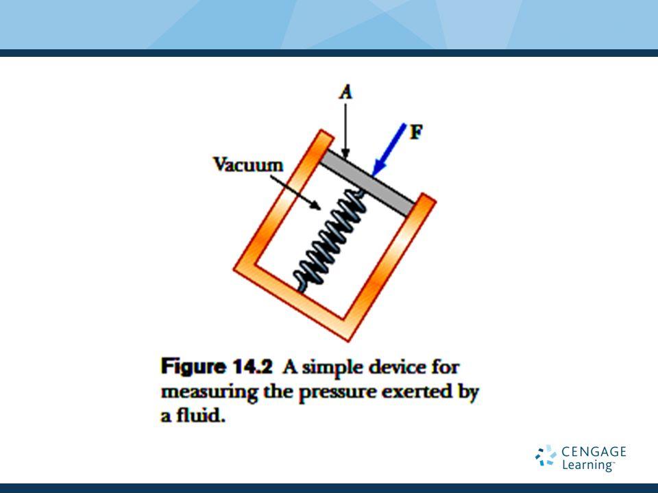 Example 14.5 Eureka.