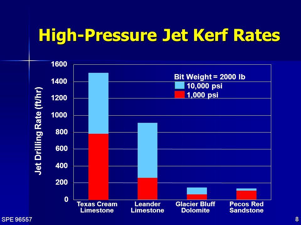 SPE 96557 9 Jet Kerf Drilling Video