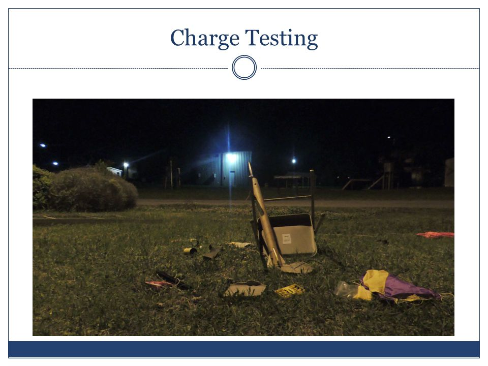 Charge Testing