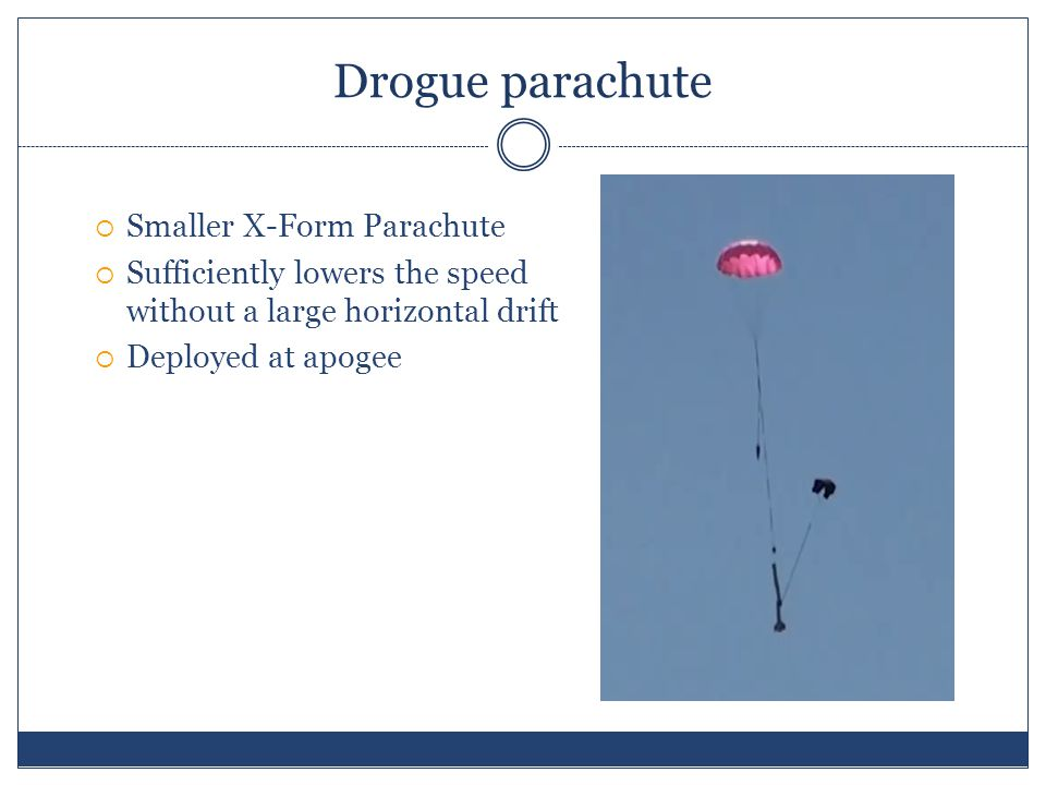 Drogue parachute  Smaller X-Form Parachute  Sufficiently lowers the speed without a large horizontal drift  Deployed at apogee