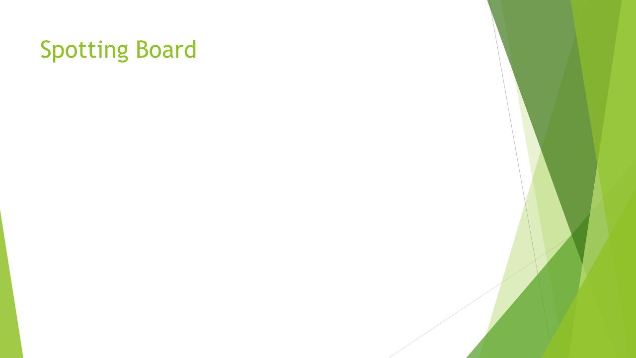 Spotting Board