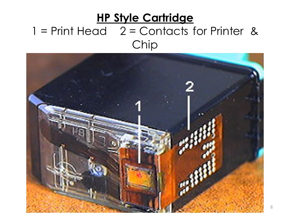 8 HP Style Cartridge 1 = Print Head 2 = Contacts for Printer & Chip