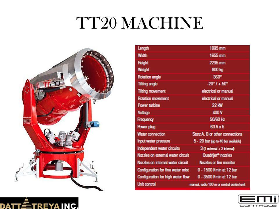 TT20 MACHINE
