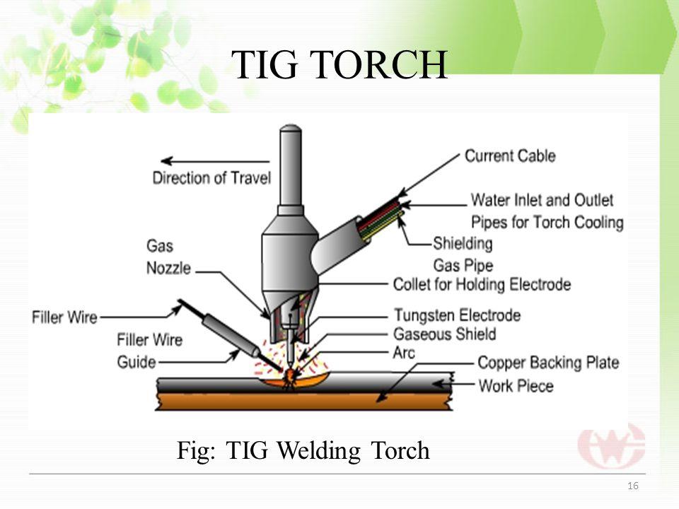 TIG TORCH Fig: TIG Welding Torch 16