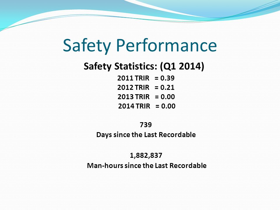 Safety Performance Safety Statistics: (Q1 2014) 2011 TRIR = 0.39 2012 TRIR = 0.21 2013 TRIR = 0.00 2014 TRIR = 0.00 739 Days since the Last Recordable 1,882,837 Man-hours since the Last Recordable