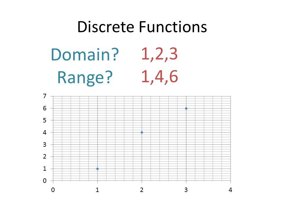 Discrete Functions Domain? Range? 1,2,3 1,4,6