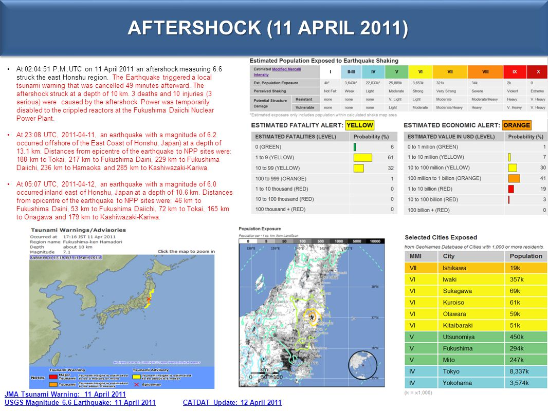 AFTERSHOCK (11 APRIL 2011) At 02:04:51 P.M.UTC on 11 April 2011 an aftershock measuring 6.6 struck the east Honshu region. The Earthquake triggered a