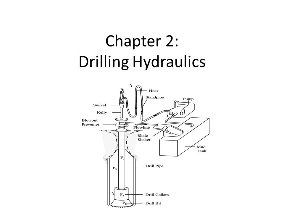 Chapter 2: Drilling Hydraulics