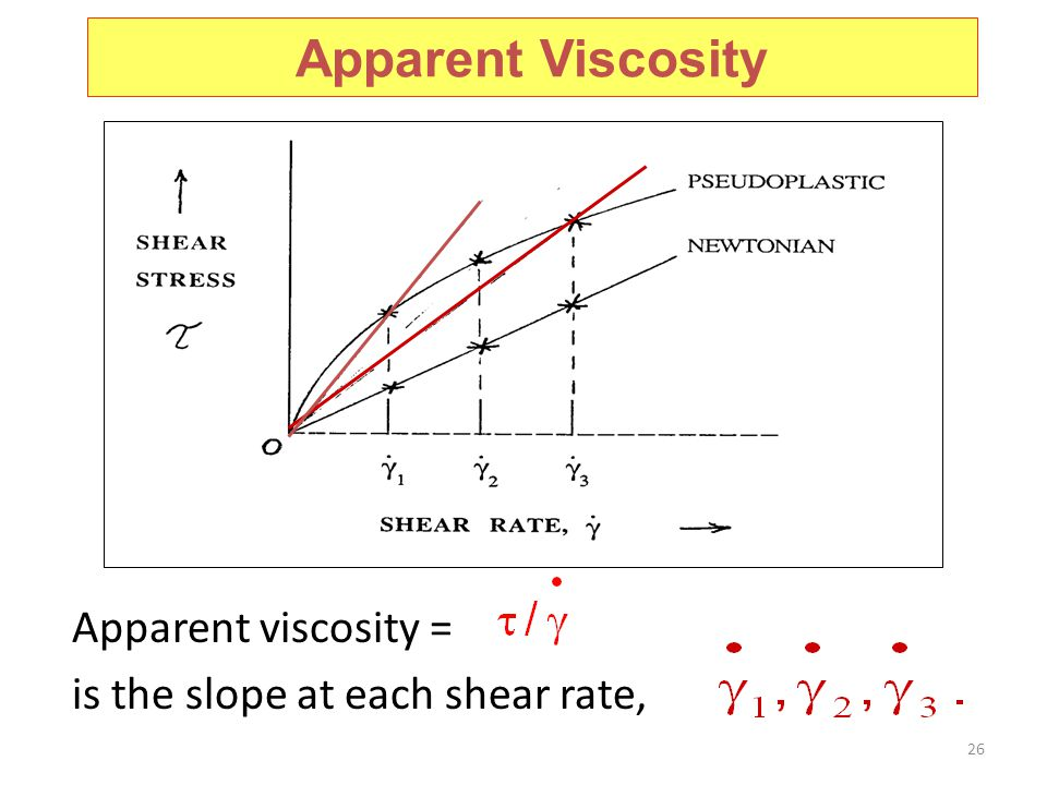 26 Apparent Viscosity Apparent viscosity = is the slope at each shear rate,