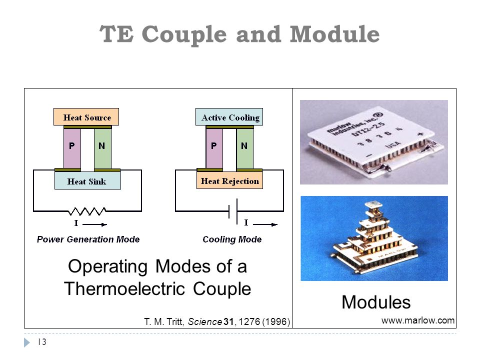 Operating Modes of a Thermoelectric Couple Modules T.