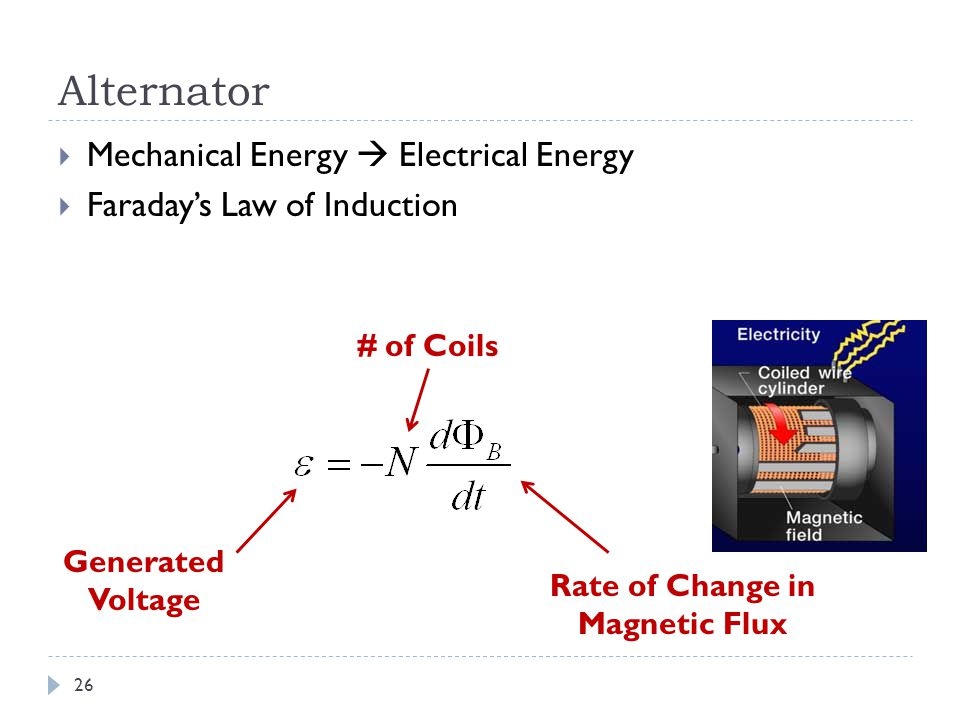 Alternator 26  Mechanical Energy  Electrical Energy  Faraday's Law of Induction Generated Voltage # of Coils Rate of Change in Magnetic Flux