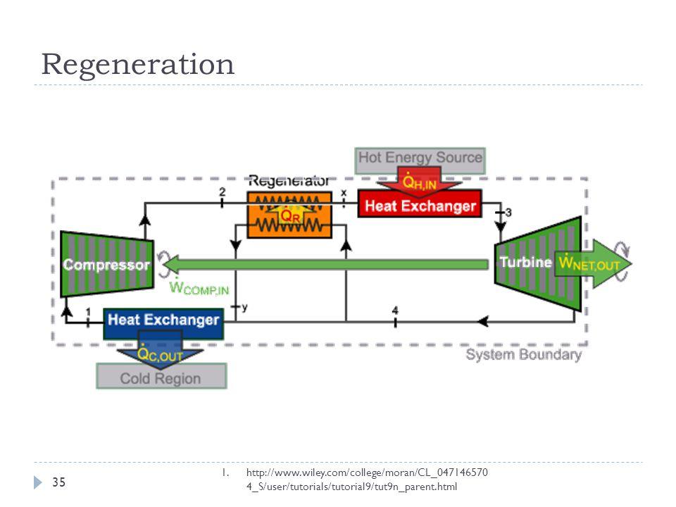 Regeneration 35 1.http://www.wiley.com/college/moran/CL_047146570 4_S/user/tutorials/tutorial9/tut9n_parent.html
