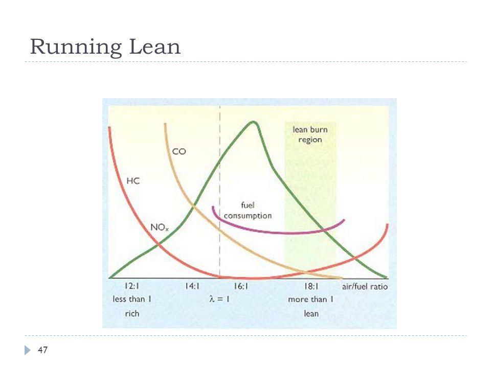 Running Lean 47