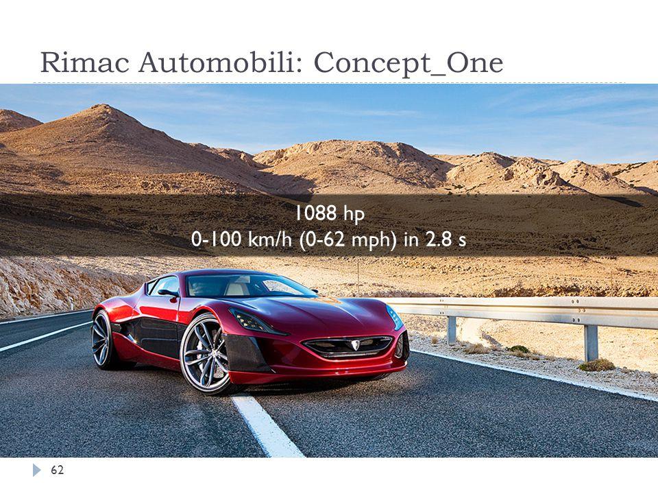 Rimac Automobili: Concept_One 62 1088 hp 0-100 km/h (0-62 mph) in 2.8 s