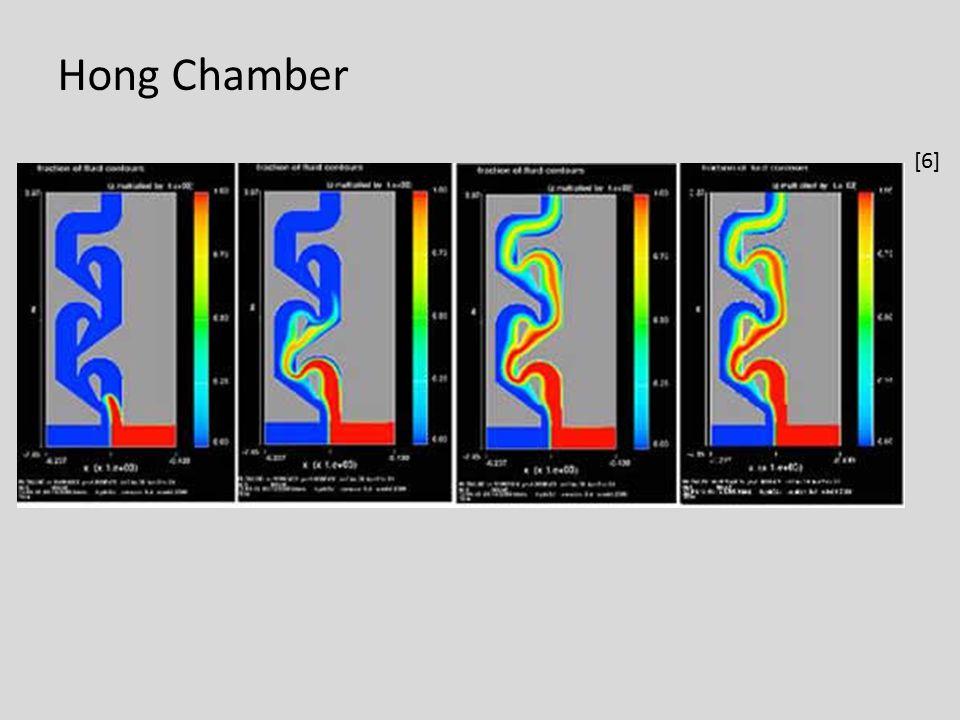 Hong Chamber [6]