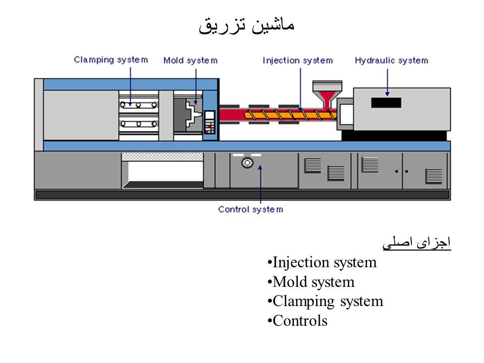 ماشین تزریق اجزای اصلی Injection system Mold system Clamping system Controls