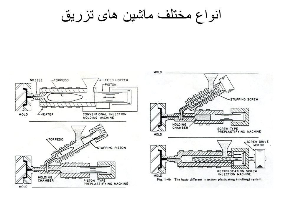 انواع مختلف ماشین های تزریق