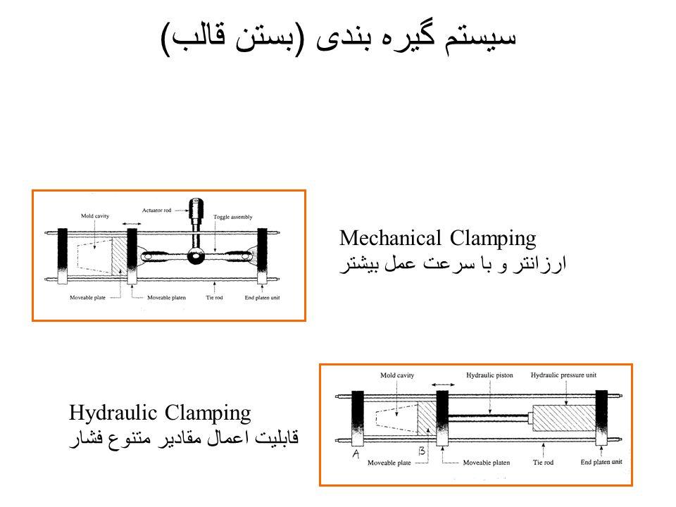 سیستم گیره بندی ( بستن قالب ) Hydraulic Clamping قابلیت اعمال مقادیر متنوع فشار Mechanical Clamping ارزانتر و با سرعت عمل بیشتر